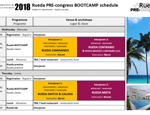 Rueda PRE-congress workshop schedule